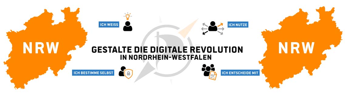 Digitaler Kompass der Piratenfraktion im Landtag NRW